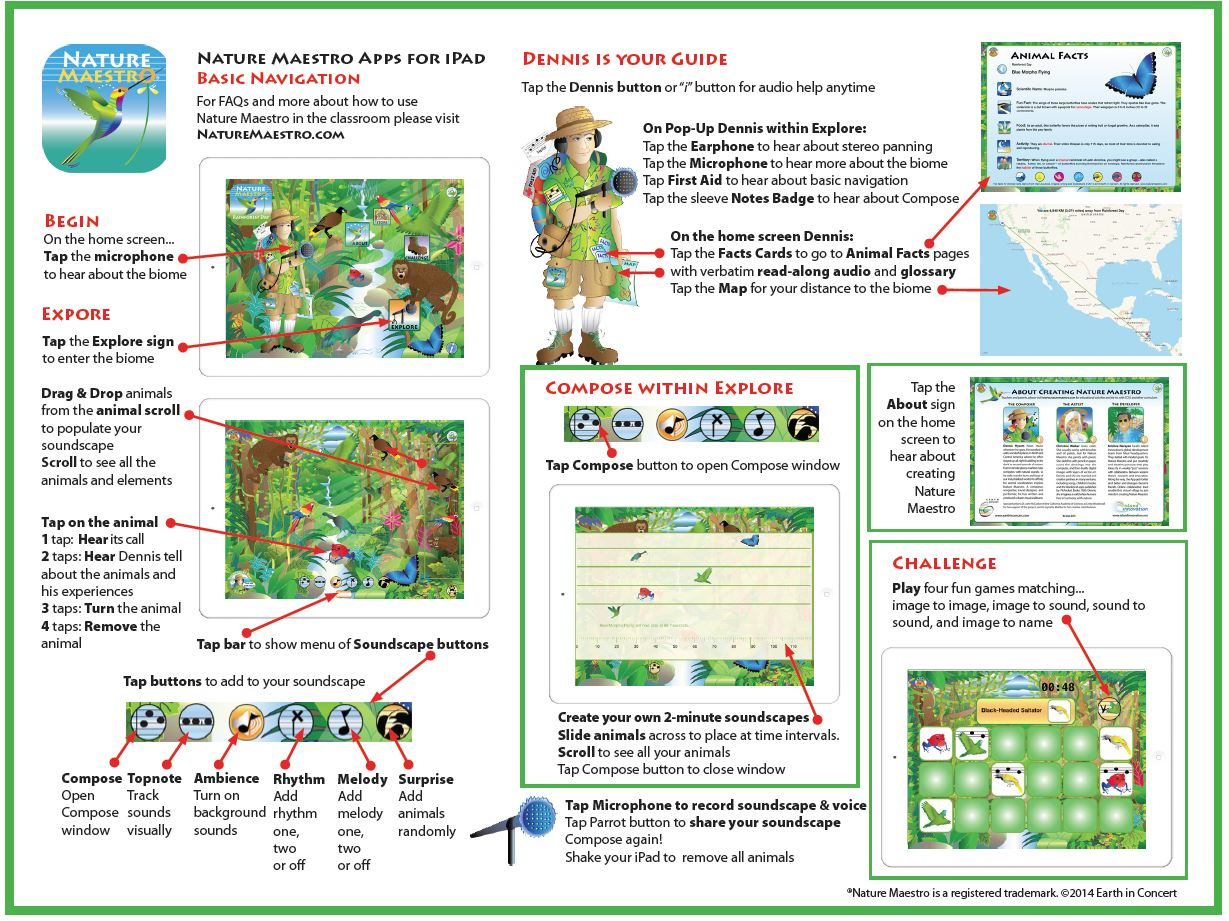 Nature Maestro Navigation Overview